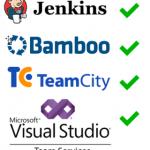 Parasoft SOAtest&Virtualize 9.10.3 (英語版) のリリース