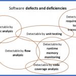 C/C++ 向け統合テストツールを利用するメリット