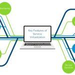 最適なサービス仮想化ツールを選択するために押さえておくべき重要機能